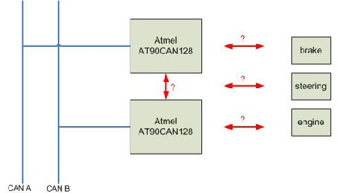 thesis microcontroller based